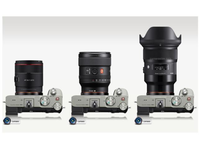 左からサムヤン、GMレンズ、Artレンズのサイズ比較(出典:camerasize.com)